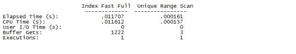 IndexFFS_Buffer